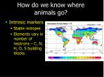 how do we know where animals go16