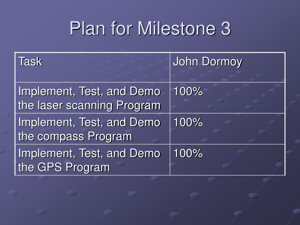 Plan for Milestone 3