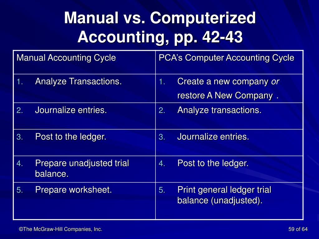 Manual vs. Computerized Accounting, pp. 42-43