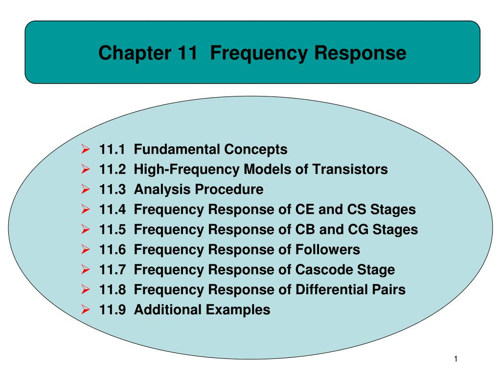 chapter 11 frequency response l.