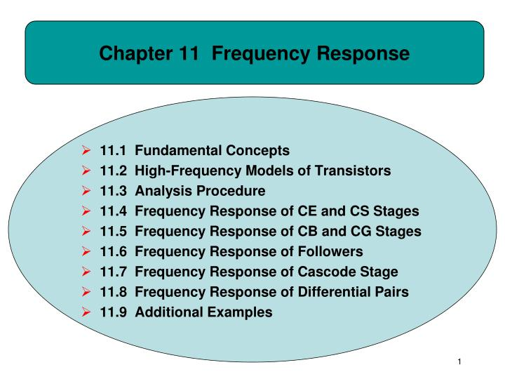 chapter 11 frequency response n.