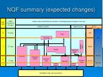 nqf summary expected changes