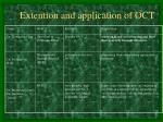 extention and application of oct