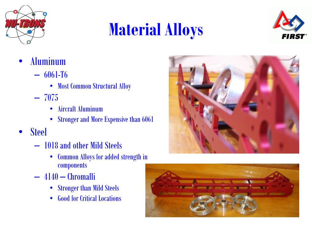 Material Alloys