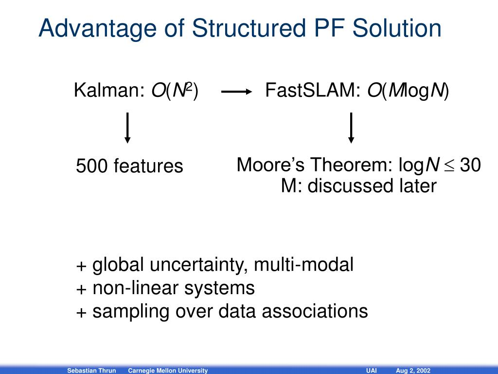 Advantage of Structured PF Solution