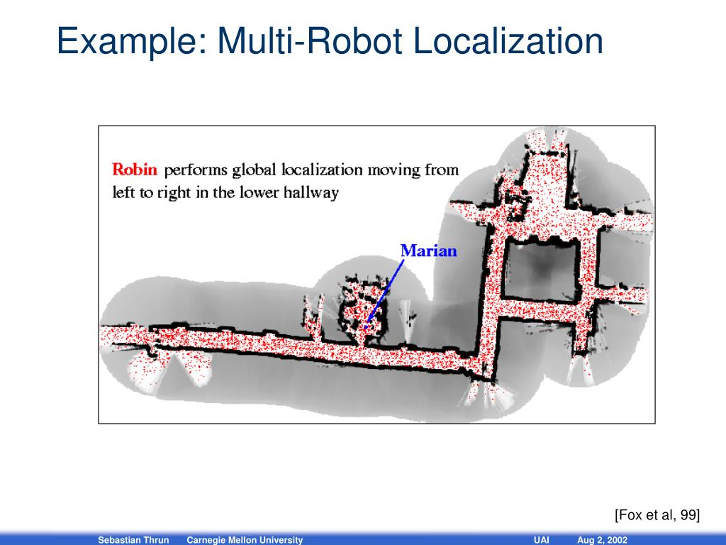 Example: Multi-Robot Localization