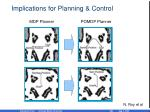 implications for planning control