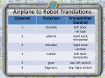airplane to robot translations