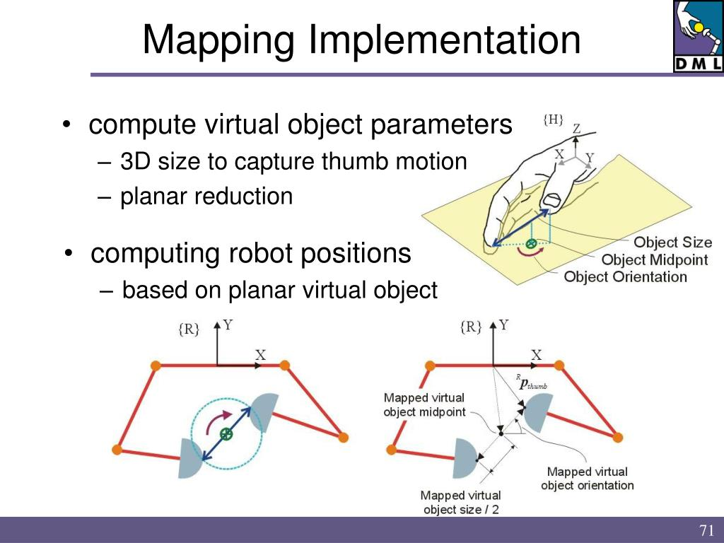 Mapping Implementation
