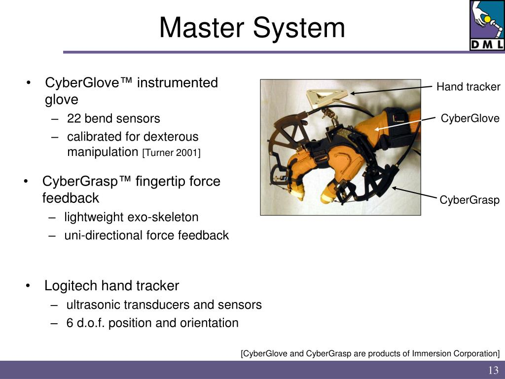 Hand tracker