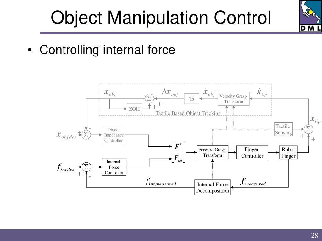 Object Manipulation Control