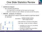 one slide statistics review65