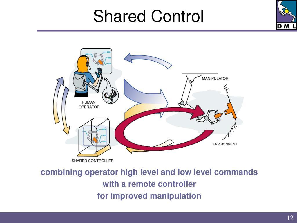 Shared Control