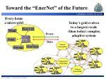 toward the enernet of the future