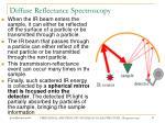 diffuse reflectance spectroscopy67