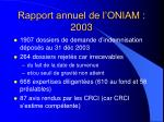 rapport annuel de l oniam 200376