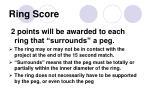 ring score