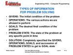 types of information for problem solving