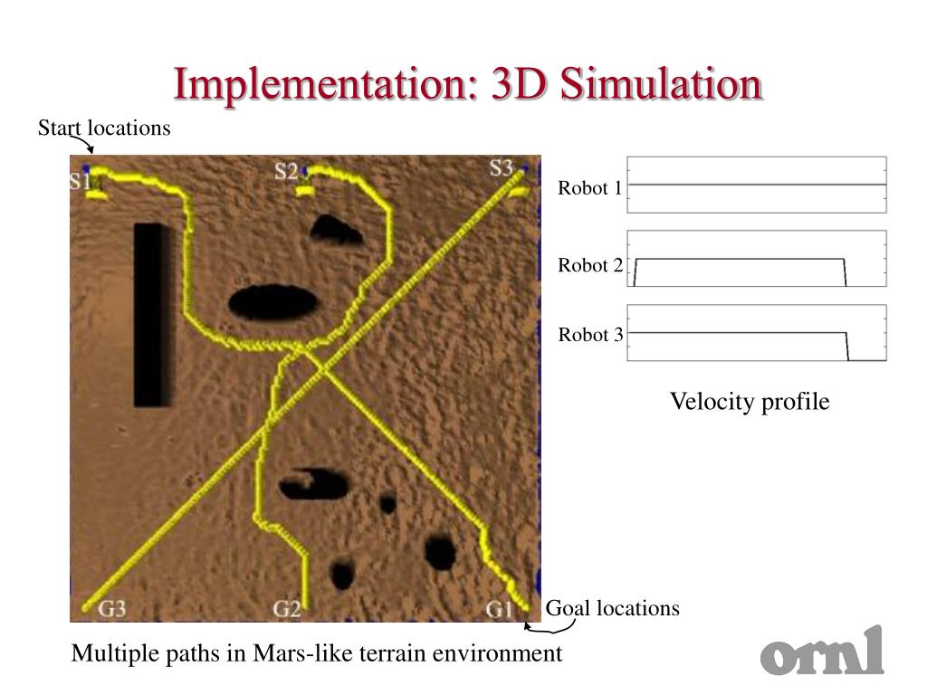 Implementation: 3D Simulation