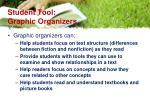 student tool graphic organizers