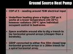 ground source heat pump35