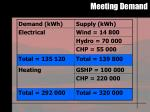 meeting demand