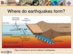 where do earthquakes form