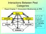 interactions between pest categories