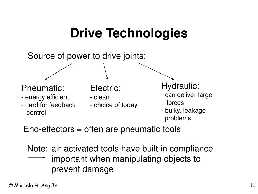 Drive Technologies