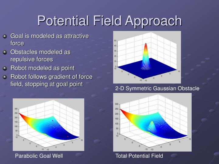 Potential field approach1