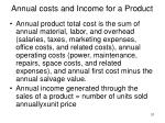 annual costs and income for a product