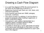 drawing a cash flow diagram