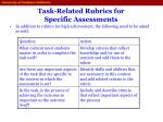 task related rubrics for specific assessments