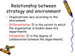 relationship between strategy and environment