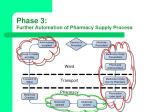 phase 3 further automation of pharmacy supply process