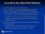 growth in the mini med markets