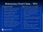 reinsurance food chain tpa