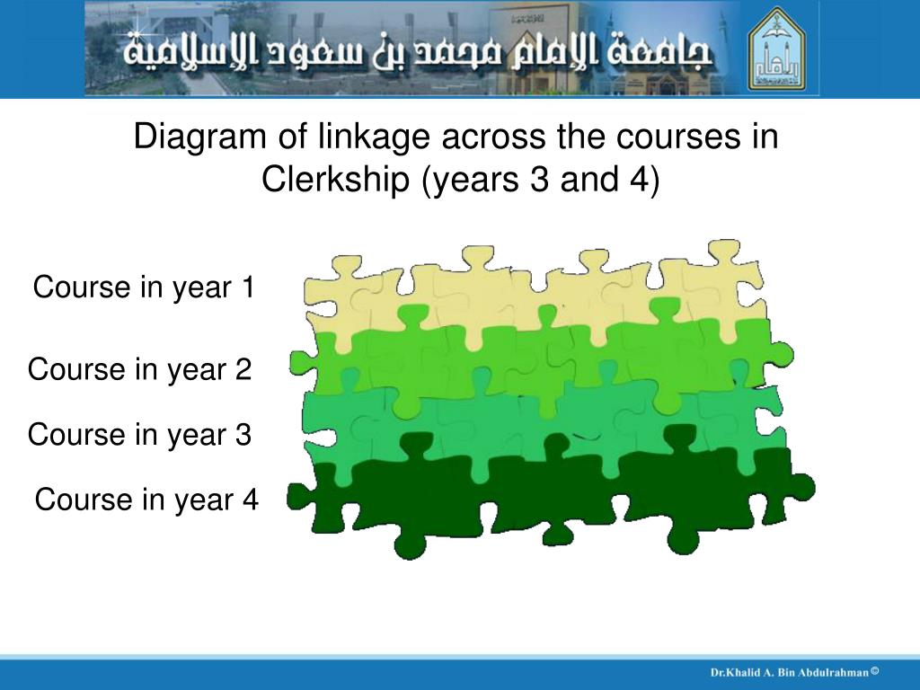 Diagram of linkage across the courses in