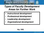 types of faculty development areas for further work