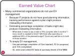earned value chart1
