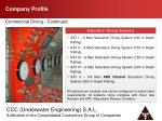 company profile22