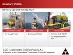 company profile23