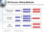sd process billing methods