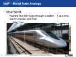 voip bullet train analogy