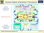 human robot interaction framework