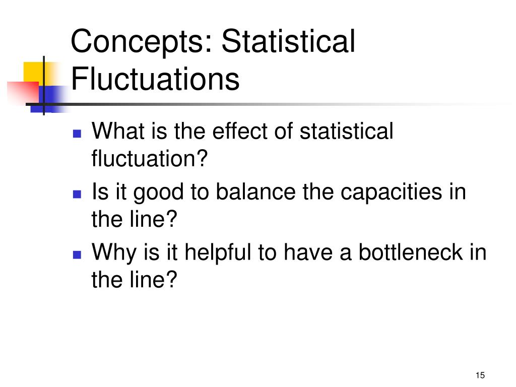 Concepts: Statistical Fluctuations