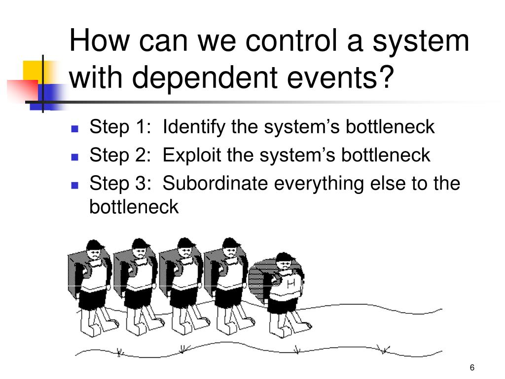 How can we control a system with dependent events?