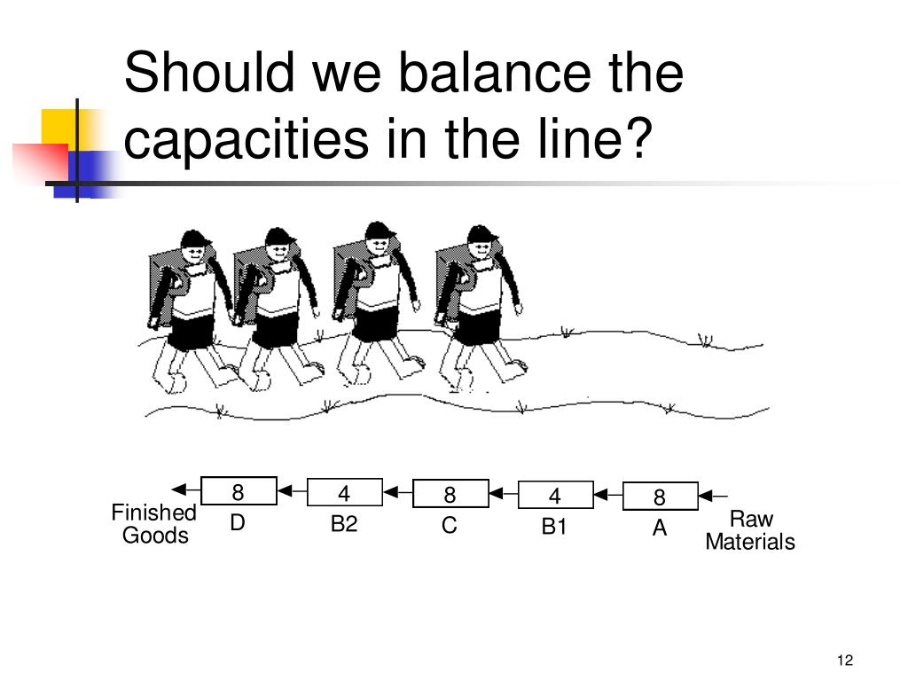 Should we balance the capacities in the line?