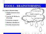 tools brainstorming