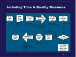 including time quality measures